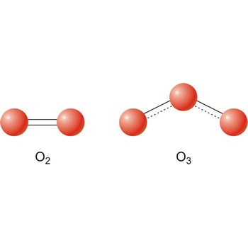 Allotropic forms of oxygen