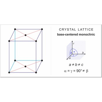 Base-centered or side-centered or end-centered monoclinic lattice