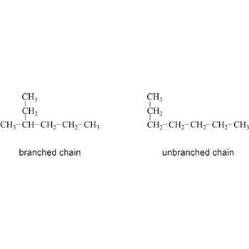 Branched chain