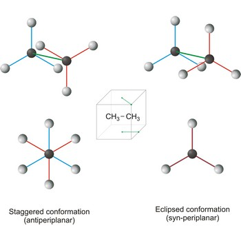 Staggered and eclipsed conformation of ethane