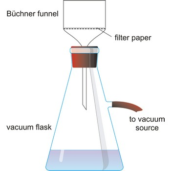 Buchner funnel with flask